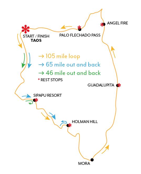 Gran Fondo Taos Course Map